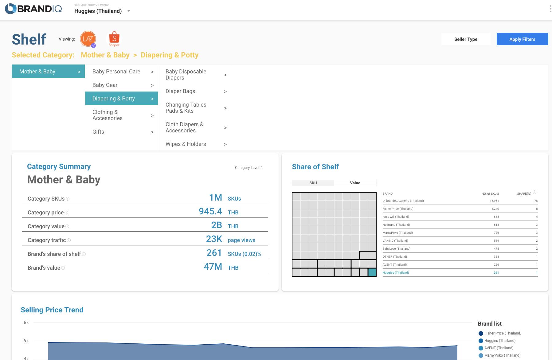 brandiq-marketplace-analytics